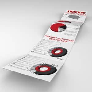 Knockout Prezo Infographic Mockup