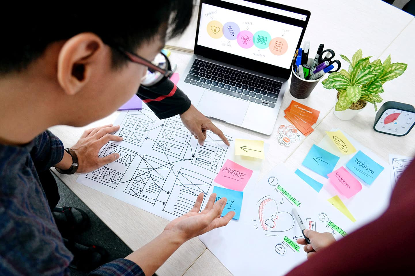 discovery process creative repute collaboration quality graphic design agency team work market research user personas analysis